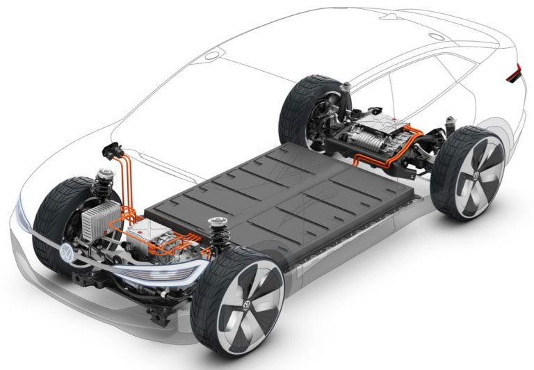 Electric-Car-Battery-Layout